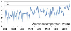 2013 er det varmeste året i Vardø siden målingene startet i 1860. (Foto: StormGeo)