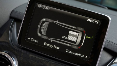 Mercedes går ut med offisiell rekkevidde på 200 kilometer i den elektriske B-klassen. Dermed er den - i alle fall i teorien - en av elbilene som går lengst på en lading.